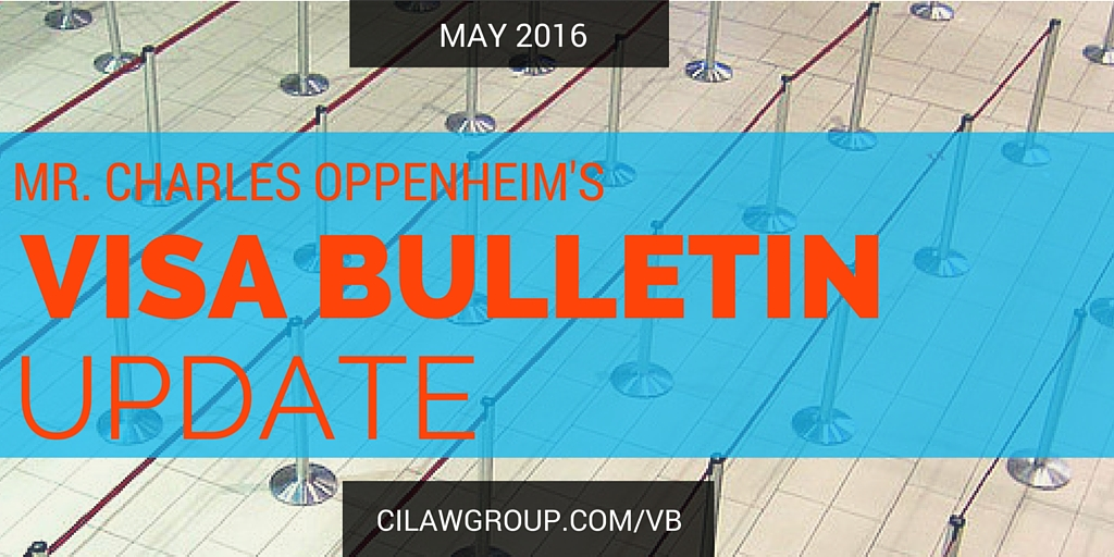 Oppenheim Predictions May 2016
